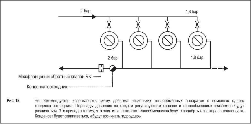 Конденсат в пластинчатом теплообменнике Подогреватель низкого давления ПН 250-16-7 IIIм Рыбинск
