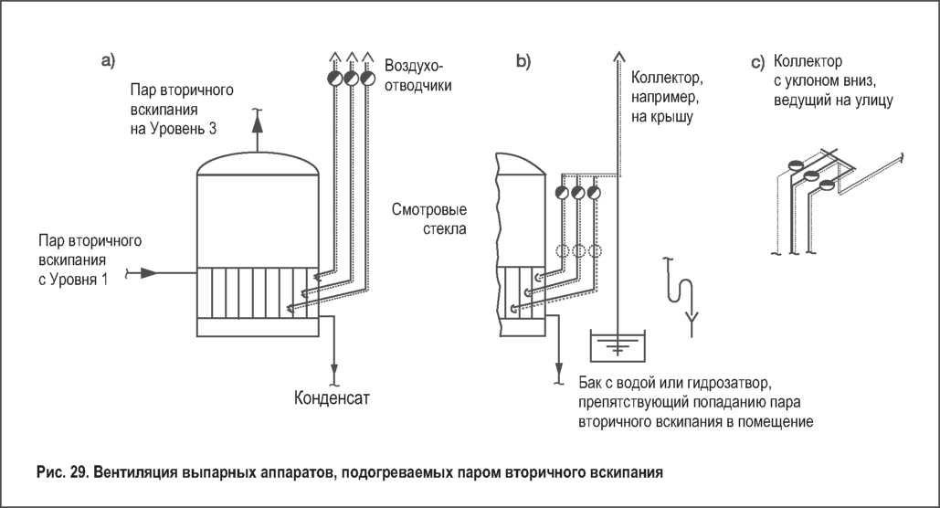 Схема отвода конденсата от теплообменника Кожухотрубный испаритель Alfa Laval DM2-225-2 Архангельск