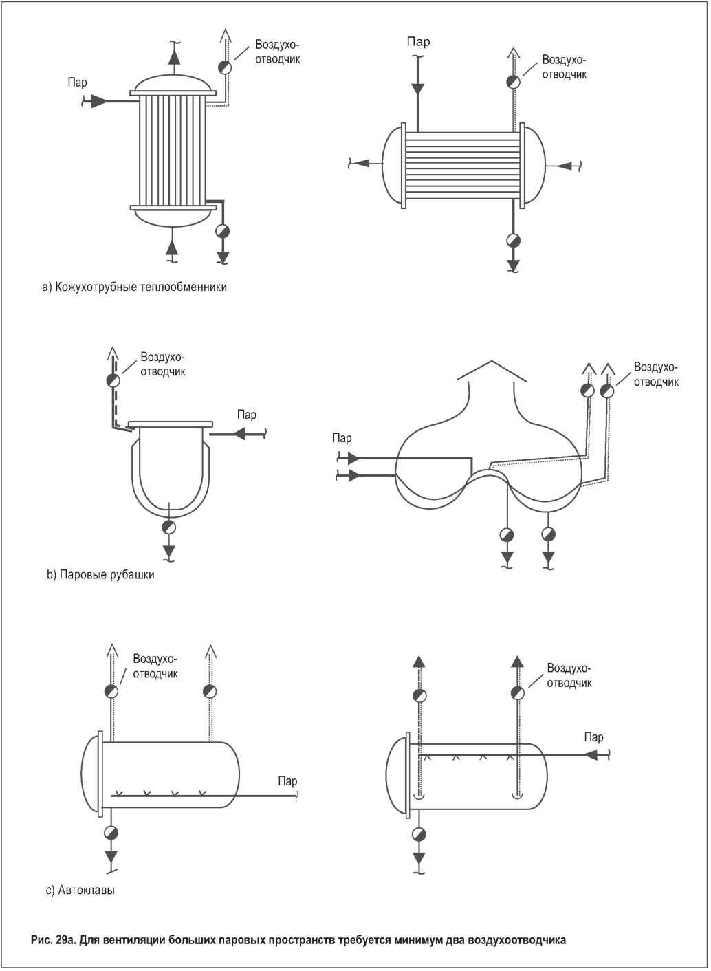 Как подобрать конденсатоотводчик для теплообменника Разборный пластинчатый теплообменник APV SR4 Салават