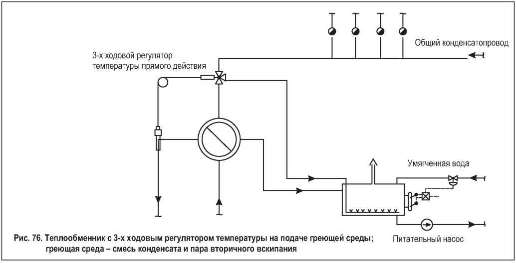 Количество пара к теплообменнику HeatGuardex CLEANER 828R - Очистка систем отоплени Петрозаводск