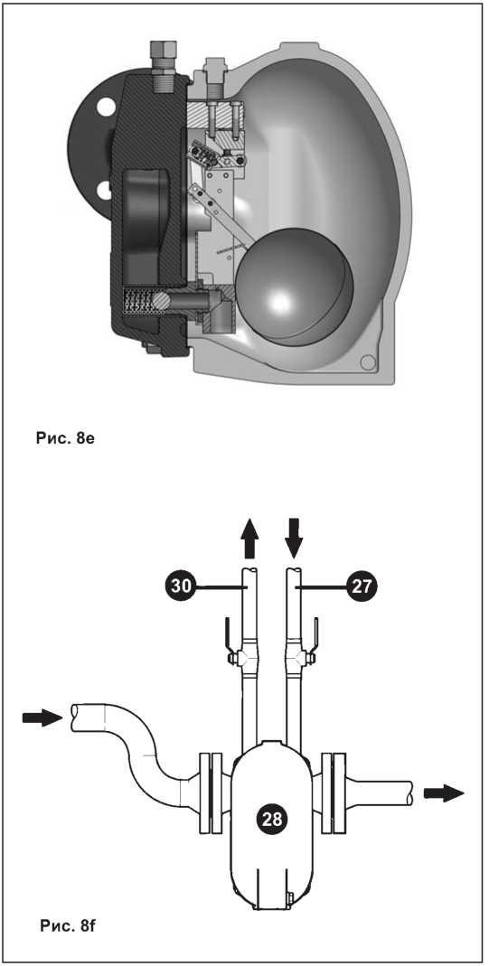 конденсатоотводчики gestra